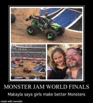 Kyle attended Monster Jam World Finals - Motorsports/racing on May 11th 2019 via VetTix